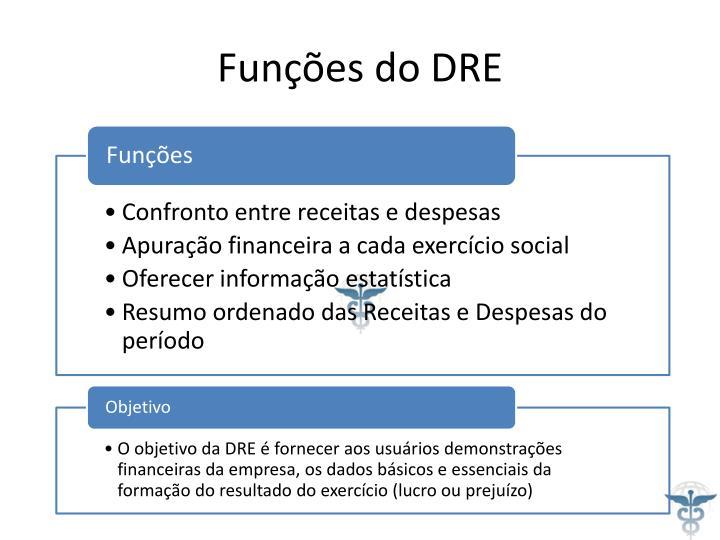 Funções do DRE