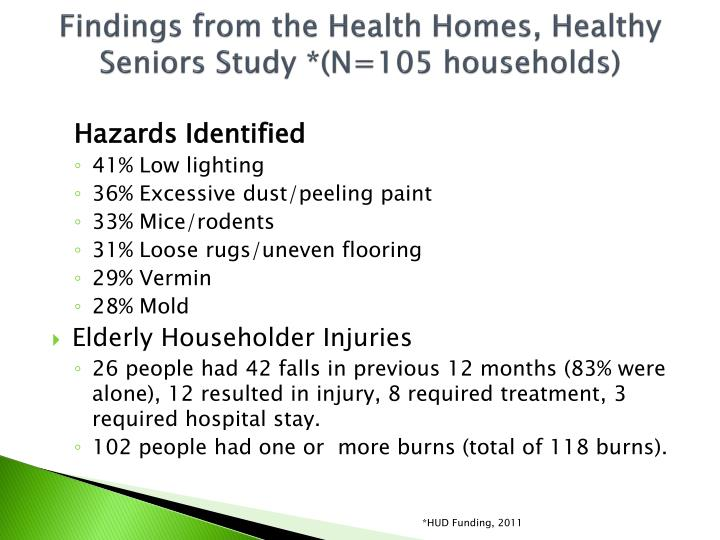 Findings from the Health Homes, Healthy Seniors Study *(N=105 households)
