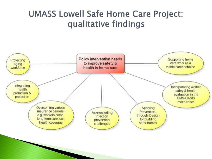 UMASS Lowell Safe Home Care Project: qualitative findings
