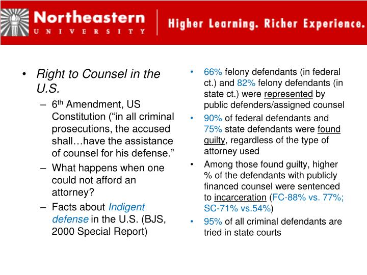 Right to Counsel in the U.S.