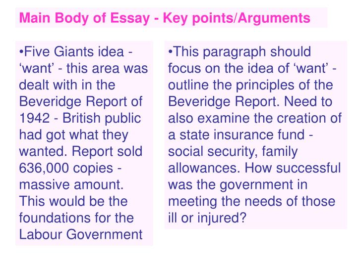 Main Body of Essay - Key points/Arguments