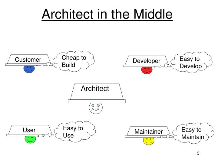 Architect in the middle
