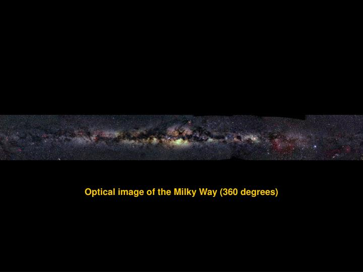 Optical image of the Milky Way (360 degrees)