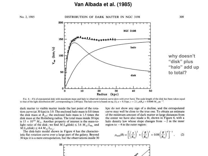 Van Albada et al. (1985)