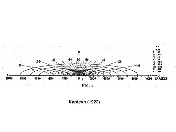 Kapteyn (1922)
