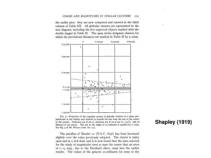 Shapley (1919)