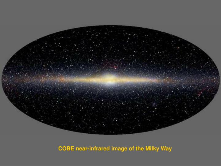 COBE near-infrared image of the Milky Way