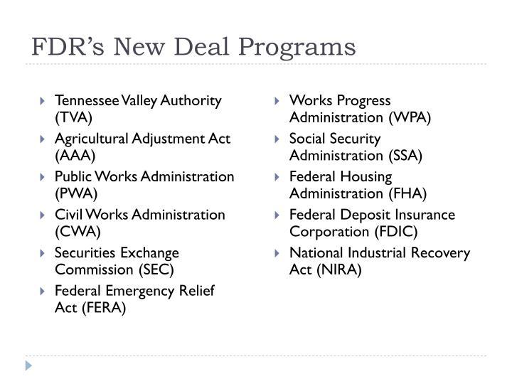 FDR's New Deal Programs