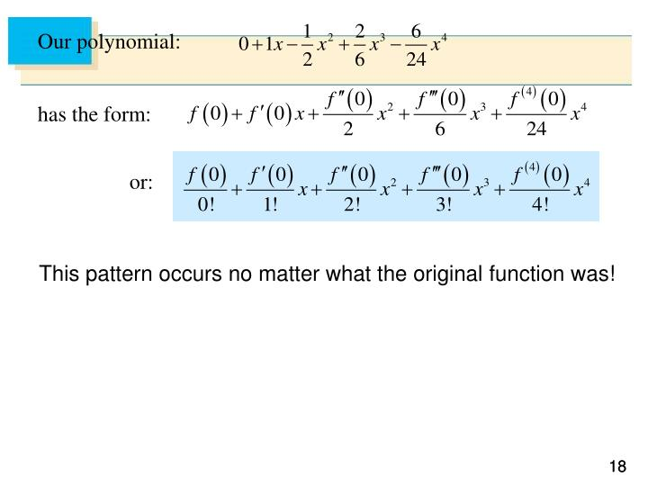 This pattern occurs no matter what the original function was!
