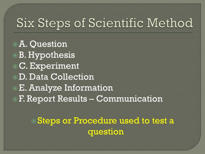 Six steps of scientific method