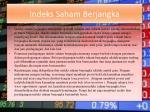 indeks saham berjangka