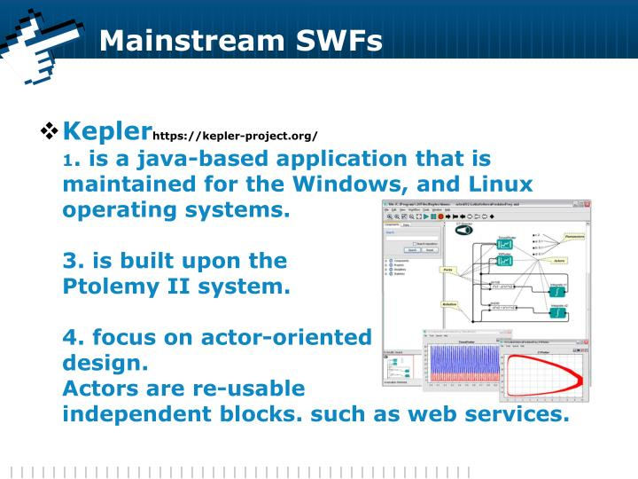 Mainstream SWFs