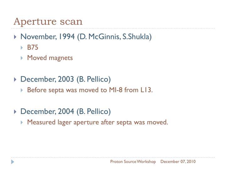 Aperture scan