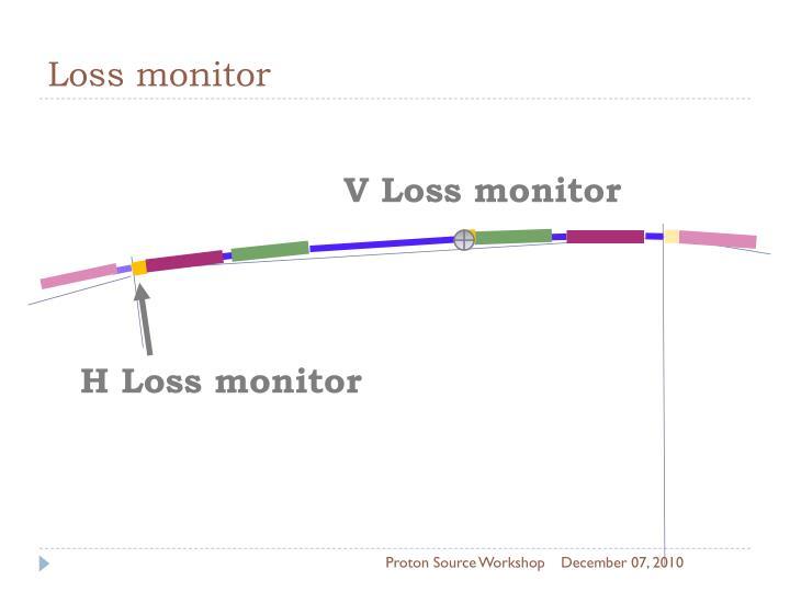 Loss monitor