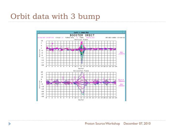 Orbit data with 3 bump