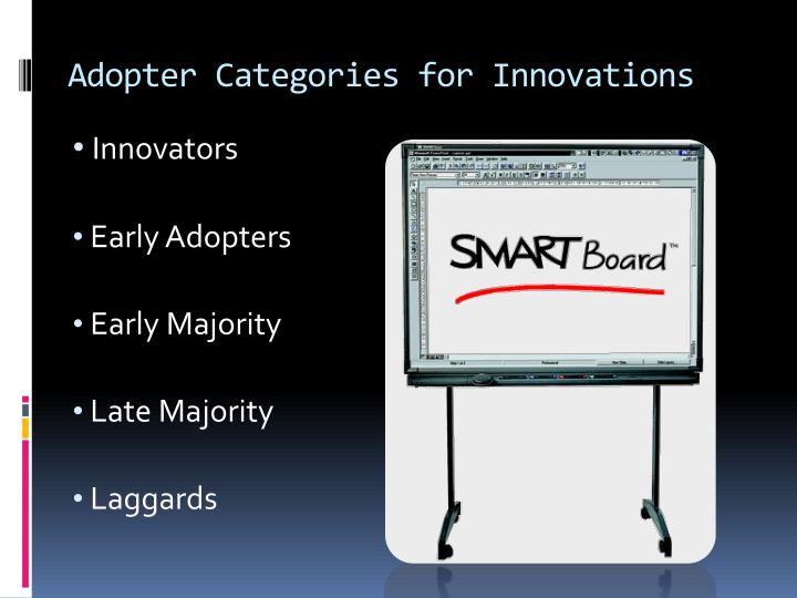 Adopter Categories for Innovations