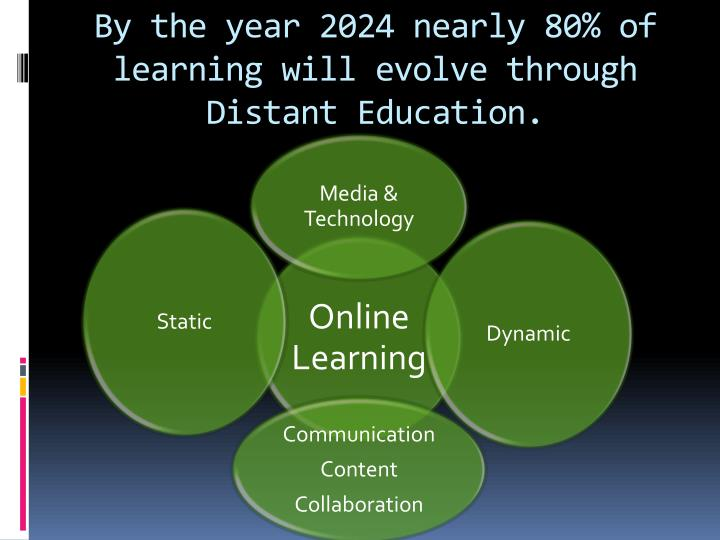 By the year 2024 nearly 80 of learning will evolve through distant education
