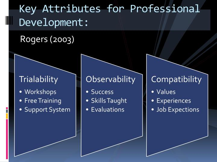 Key Attributes for Professional Development: