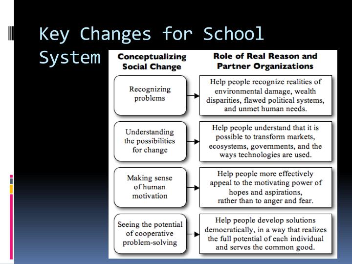 Key Changes for School System
