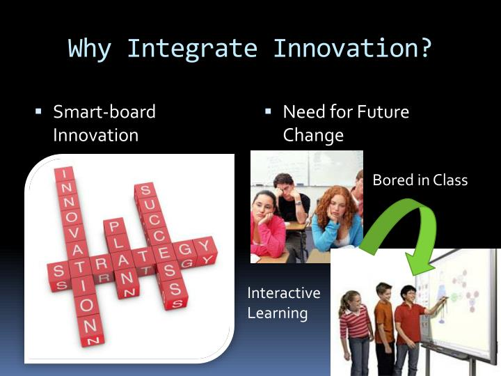 Why Integrate Innovation?