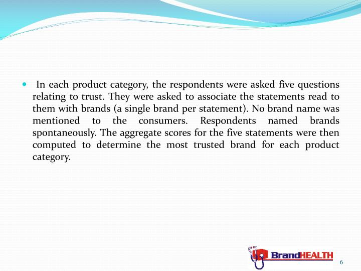 In each product category, the respondents were asked five questions relating to trust. They were asked to associate the statements read to them with brands (a single brand per statement). No brand name was mentioned to the consumers. Respondents named brands spontaneously. The aggregate scores for the five statements were then computed to determine the most trusted brand for each product category.