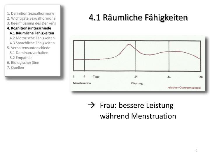 1. Definition Sexualhormone