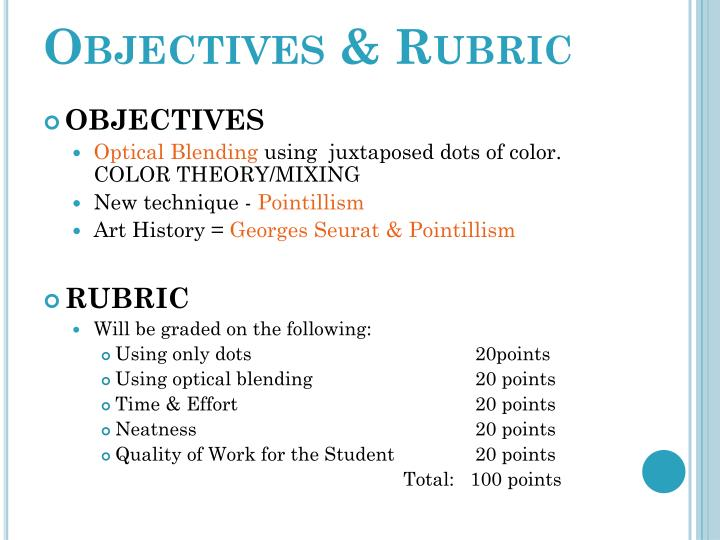Objectives & Rubric
