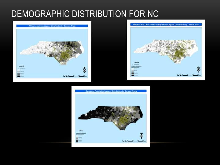 Demographic Distribution for NC