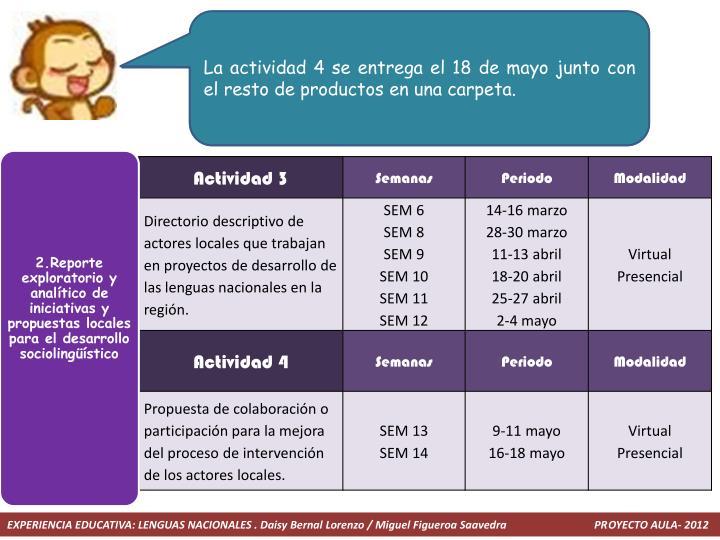 2.Reporte exploratorio y analítico de iniciativas y propuestas locales para el desarrollo sociolingüístico