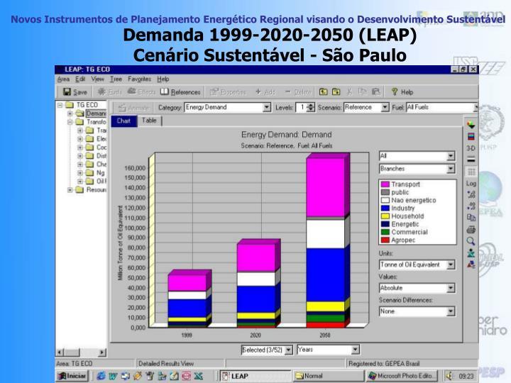 Demanda 1999-2020-2050 (LEAP)