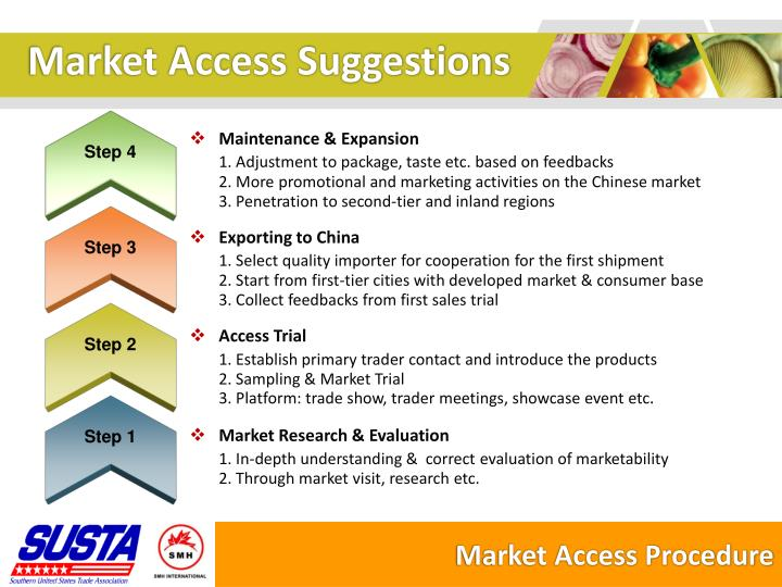 Market access suggestions