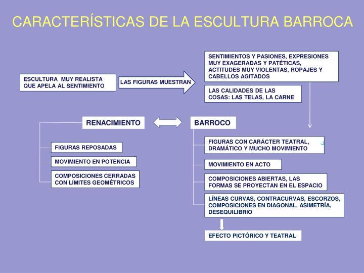 CARACTERÍSTICAS DE LA ESCULTURA BARROCA