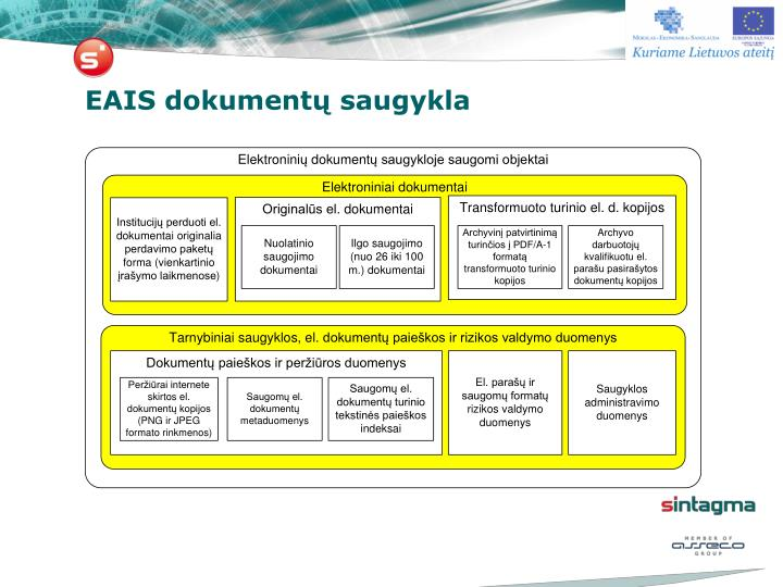 EAIS dokumentų saugykla