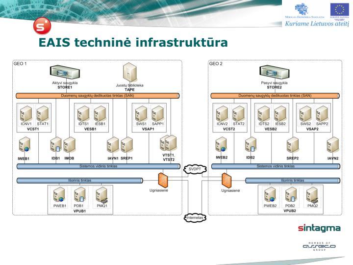 EAIS techninė infrastruktūra