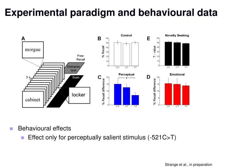 Experimental paradigm and behavioural data