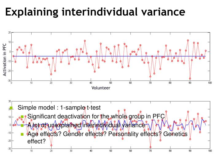 Explaining interindividual variance
