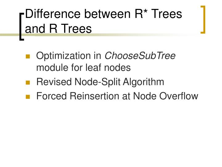 Difference between R* Trees and R Trees