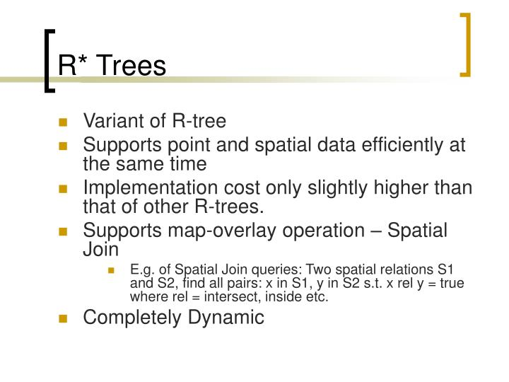 R* Trees