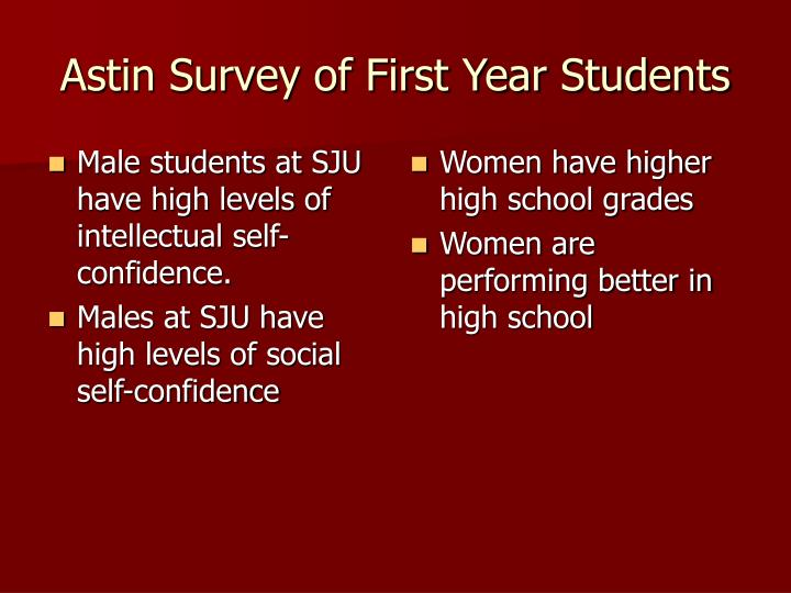 Male students at SJU have high levels of intellectual self-confidence.