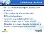 apprentissage collaboratif