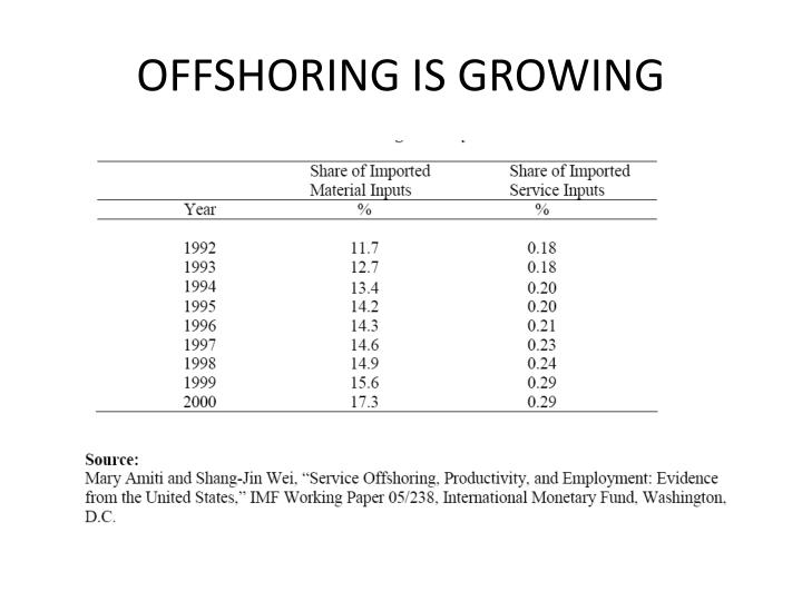 OFFSHORING IS GROWING