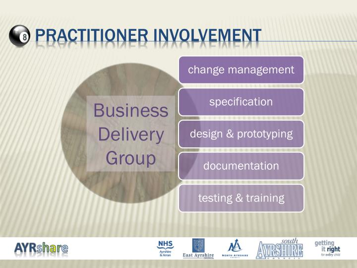 8  Practitioner involvement