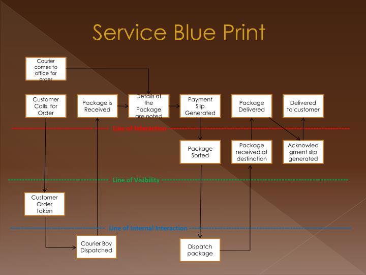 Service Blue