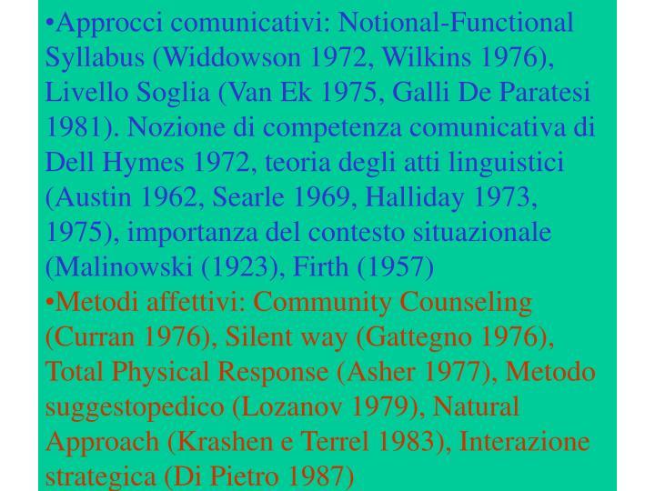 Approcci comunicativi: Notional-Functional Syllabus (Widdowson 1972, Wilkins 1976), Livello Soglia (Van Ek 1975, Galli De Paratesi 1981). Nozione di competenza comunicativa di Dell Hymes 1972, teoria degli atti linguistici (Austin 1962, Searle 1969, Halliday 1973, 1975), importanza del contesto situazionale (Malinowski (1923), Firth (1957)