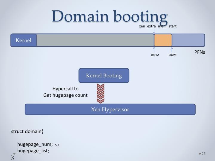 Domain booting