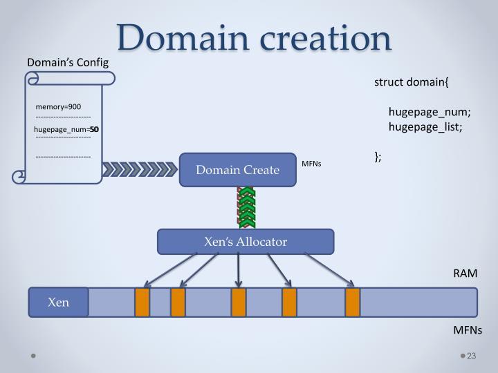 Domain creation