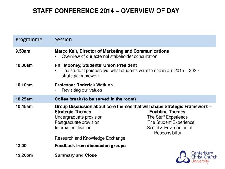 STAFF CONFERENCE 2014 –
