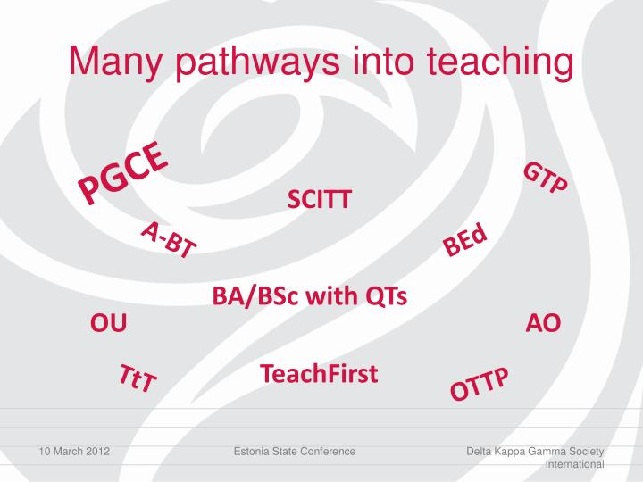 Many pathways into teaching