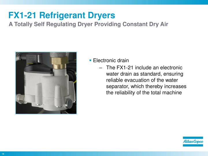 FX1-21 Refrigerant Dryers