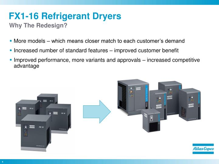 FX1-16 Refrigerant Dryers